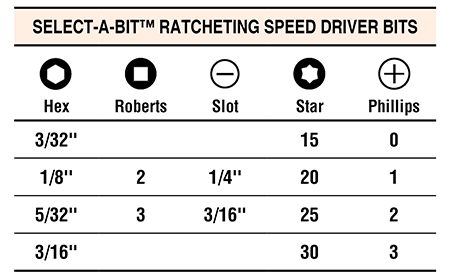 SAB Ratcheting Speed Driver Bits
