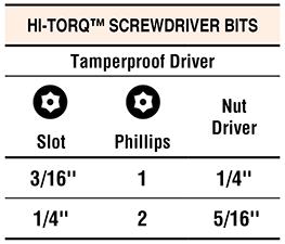 Hi-Torq™ Tamperproof Bits