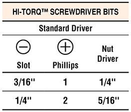 Hi-Torq™ Screwdriver Bits
